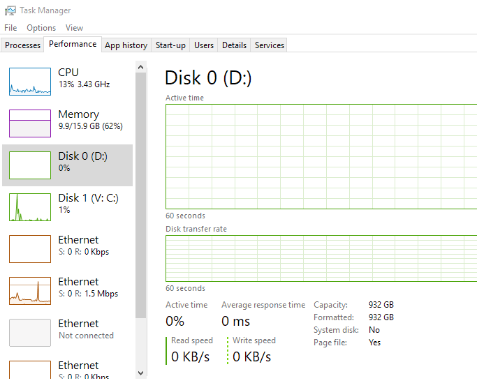 disk in task manager