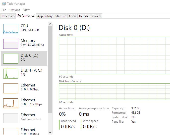 disk in task manager